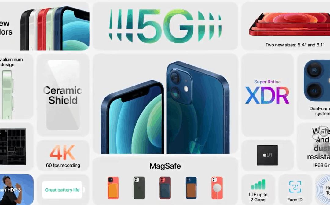 Så er iPhone 12 serien endelig udkommet!